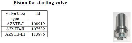 piston starting valve